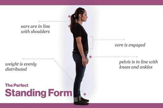 posture check list