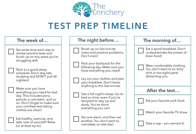 Test Prep Timeline